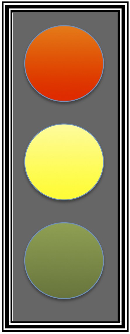 confidence-code-shapes-red-yellow-green
